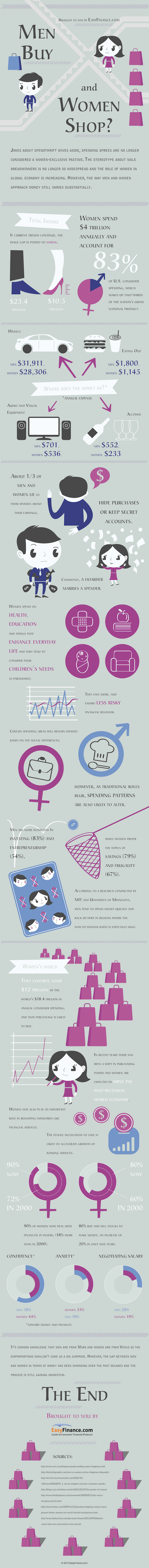 The Battle of the Sexes (Infographic)