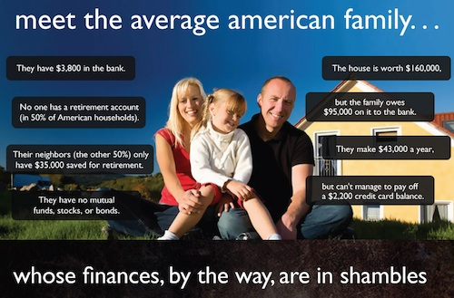 Average American Family Finances