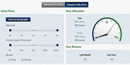 Compare Investment Portfolios via Betterment