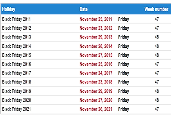 Black Friday Calendar or Schedule from 2011 through 2021