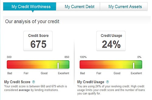 Credit Sesame Review How To Optimize Your Debt