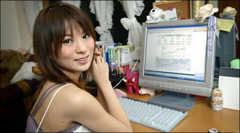 day trader japenese, online trading, speculation, market timing