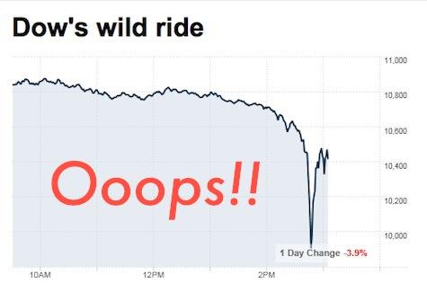 Dow Jones Crashed: Stupid Trader Error?