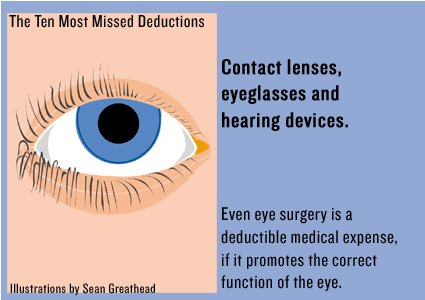 tax deductible eye care