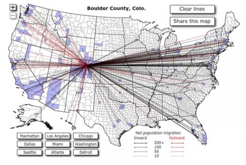Forbes Migration Map (Colorado)