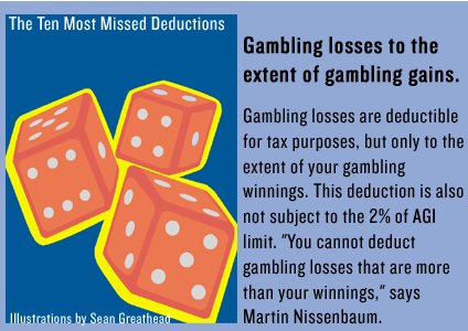 tax deductible gambling losses