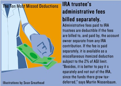 tax deductible IRA Admin Fees