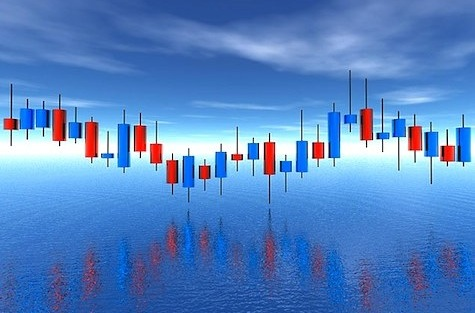 Technical Analysis Of The Investment Markets