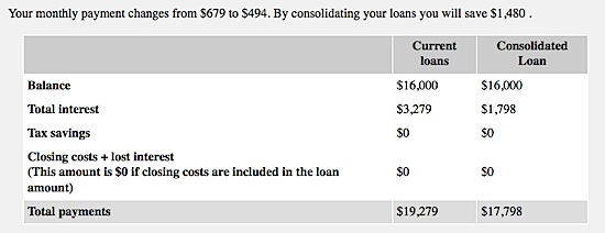 Lending Club savings