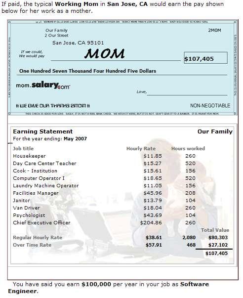 Mom's Salary 3