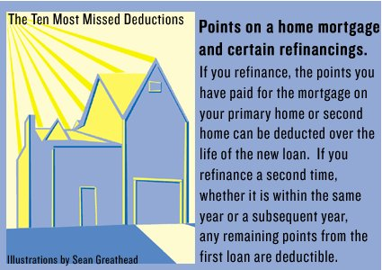 tax deductible mortgage points