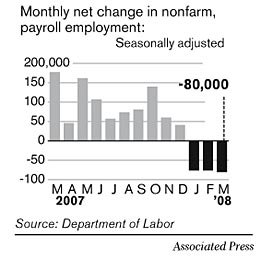 job, employment numbers in recession