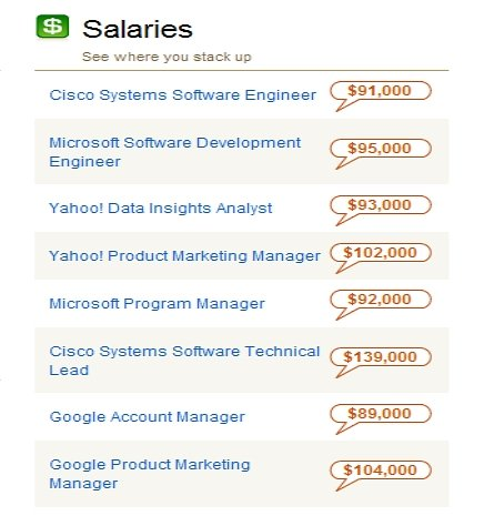 Salary Rankings at Glassdoor.com