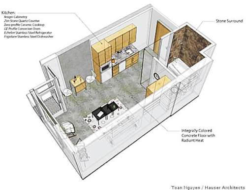 small condo unit, prime real estate