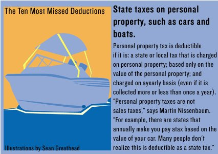 tax deductible state taxes