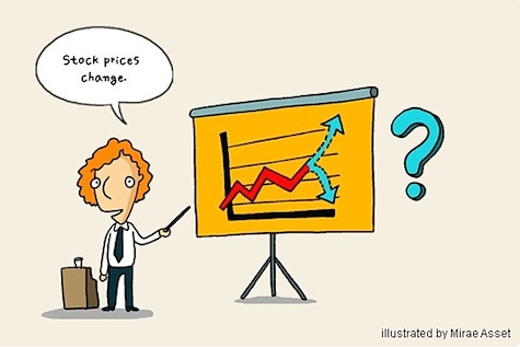 How To Buy Stocks At The Prices You Want: www.thedigeratilife.com/blog/how-to-buy-stocks-trading-options