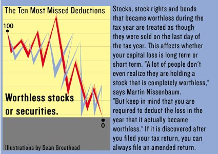 tax deductible stocks