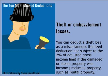 tax deductible theft losses